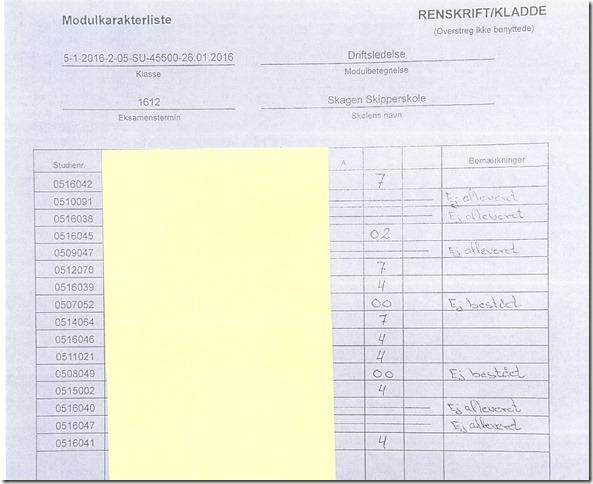 karakterliste uden navne 001